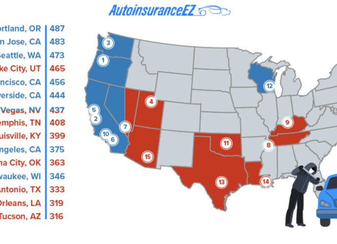 West coastline cities lead the UNITED STATE in automobile burglaries