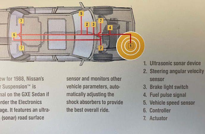 1988-1994 Nissan Maxima had a flexible sonar-scanning suspension